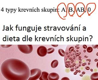 Dieta dle krevních skupin. Může fungovat?