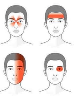Bolesti hlavy mají podle tradiční čínské medicíny mnoho různých důvodů,