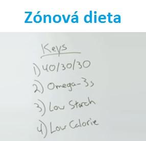 Na jakých principech funguje zónová dieta?