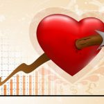 První pomoc při infarktu myokardu