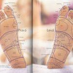 Masáž nohou a reflexní masáž chodidel – ulevíte bolavému žaludku i hlavě
