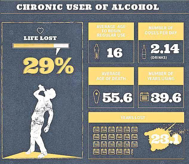 zavislost-alkohol