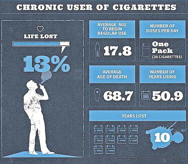 zavislost-cigarety