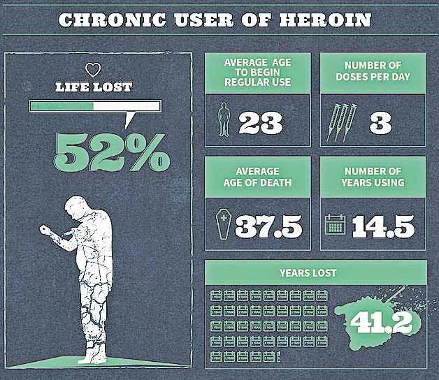 zavislost-heroin