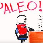 Paleo výživa: Dieta z doby kamenné