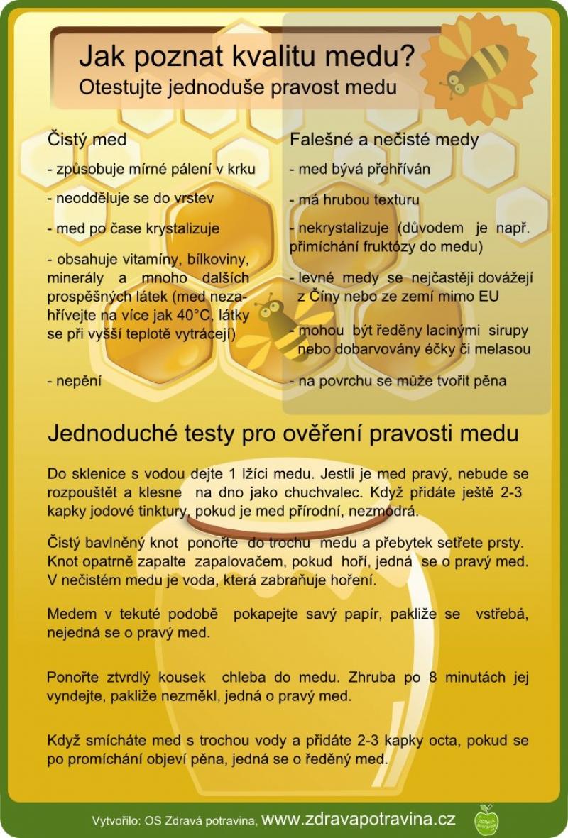 Jak je to s kvalitou medu?