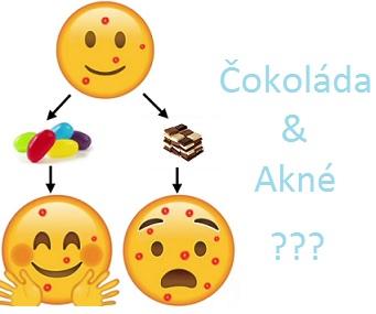 Může mít konzumace čokolády vliv na akné?