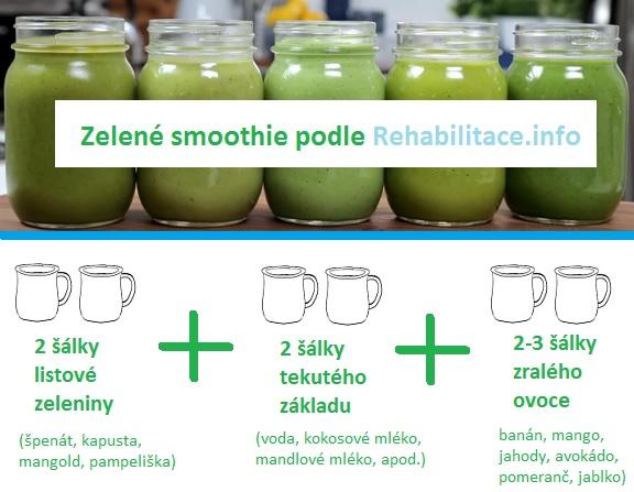Příprava zelených smoothies