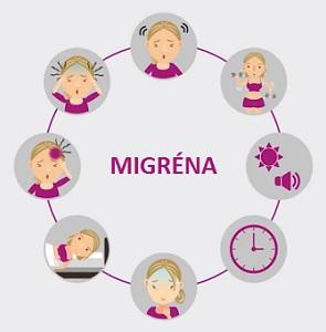 Jak vyzrát na migrénu?