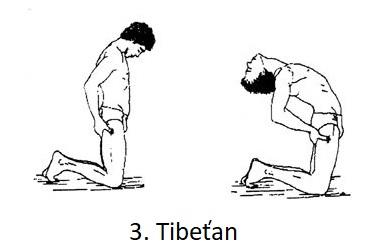 Cvik 3. Tibeťan