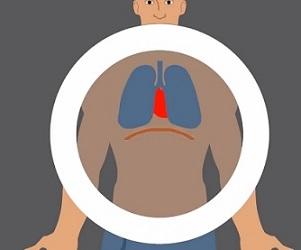 Jak správně dýchat - dechová cvičení