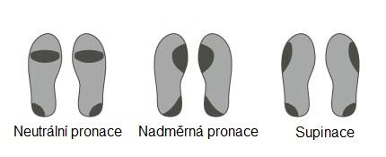 A jak jsou opotřebené vaše boty?