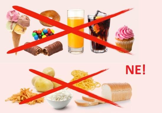 Tyto potraviny v nízkosacharidové dietě rozhodně NE!