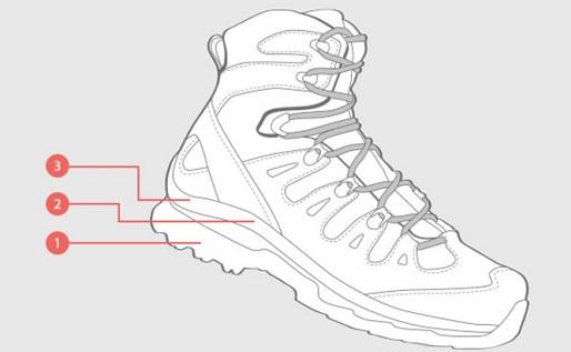 Podívejme se na spodní část boty.