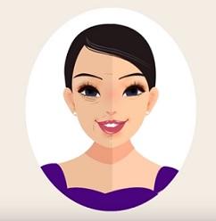 Kyselina hyaluronová je základní složkou přípravků pro péči o pokožku a také jednou z hlavních složek pokožky.