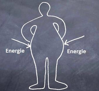 Ketóza = celé tělo přepne zásobu paliva tak, aby téměř výhradně běželo na uloženém tuku.