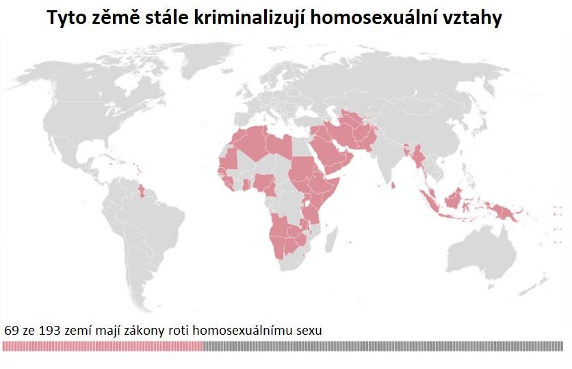 V těchto zemích je homosexuální vztah problém.