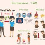 Koronavirus aktuálně – co se děje v Číně a jinde na světě?