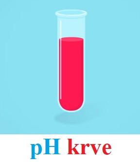 Přečtěte si článek o pH krve.