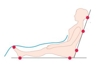 Riziko vzniku dekubitů u sedícího pacienta